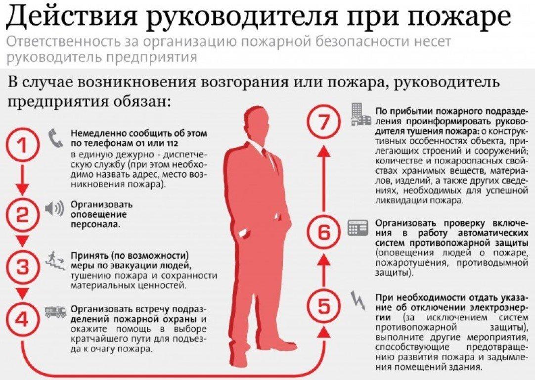 Ответственность за ПБ на предприятии несет руководитель