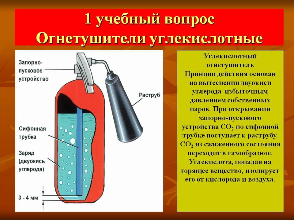 imageПредназначение-углекислотных-огнетушителей