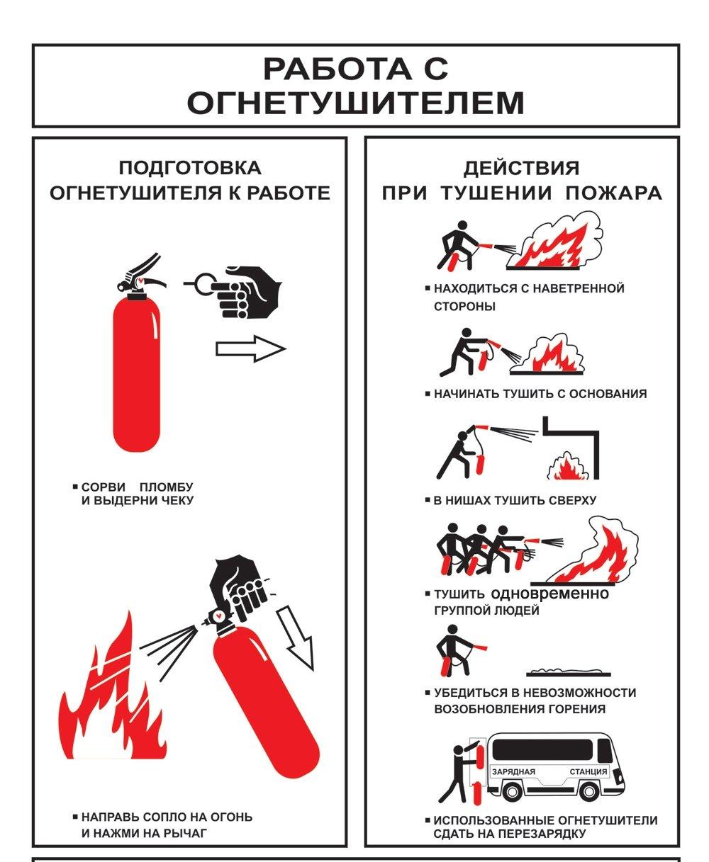 как пользоваться огнетушителями овэ