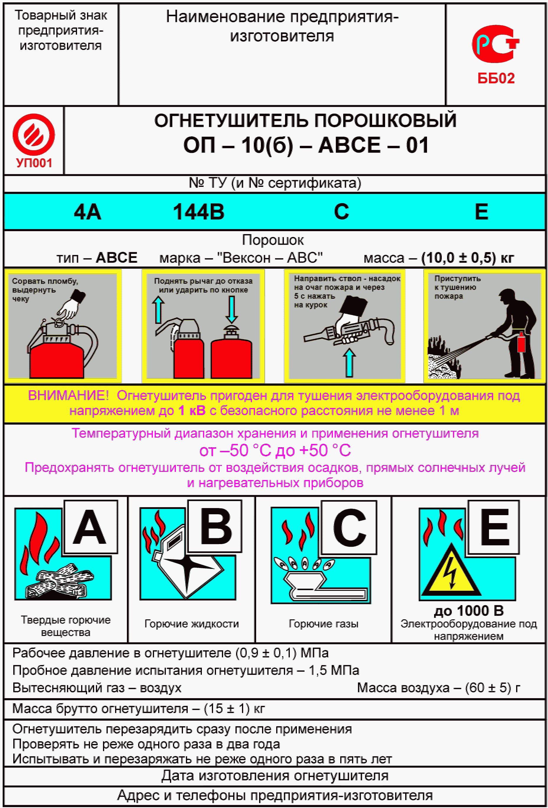 Пример этикетки огнетушителя