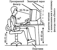 Инструкция по охране труда при работе на персональном компьютере